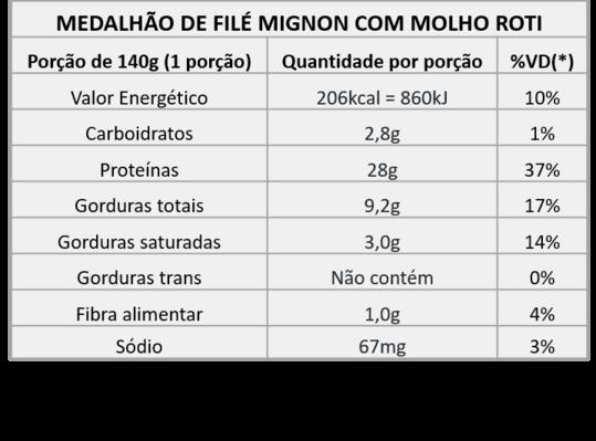 MEDALHAO-DE-FILE-MIGNON-COM-ROTI