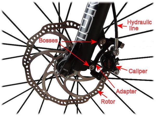 hydraulic-disc-2.jpg