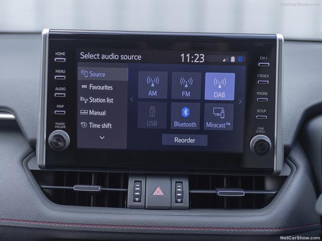 2019 - [Toyota] RAV 4 V - Page 4 4-D32-FCF7-9-F0-F-4-C1-B-9303-EB2-B8-B3-C8-AC4