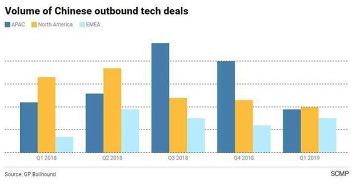 European Technology Investment Boom: SAT FUND Plans To Invest One Billion Euros In Europe