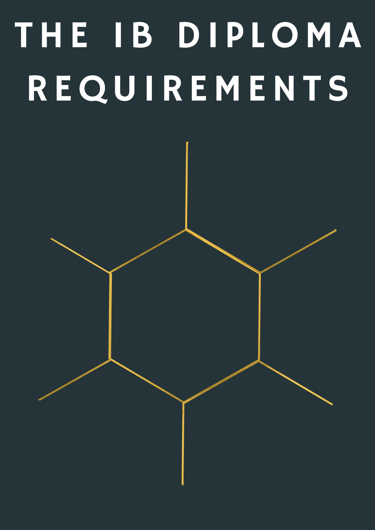 The-IB-Diploma-Requirements