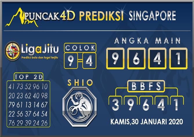 PREDIKSI TOGEL SINGAPORE PUNCAK4D 30 JANUARI 2020