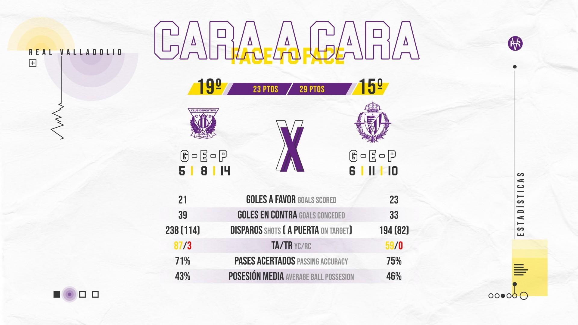 C.D. Leganés - Real Valladolid C.F. Sábado 13 de Junio. 19:30 - Página 2 FaceLega