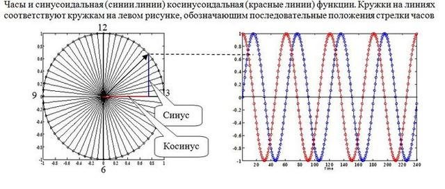 Фракталы бесконечности