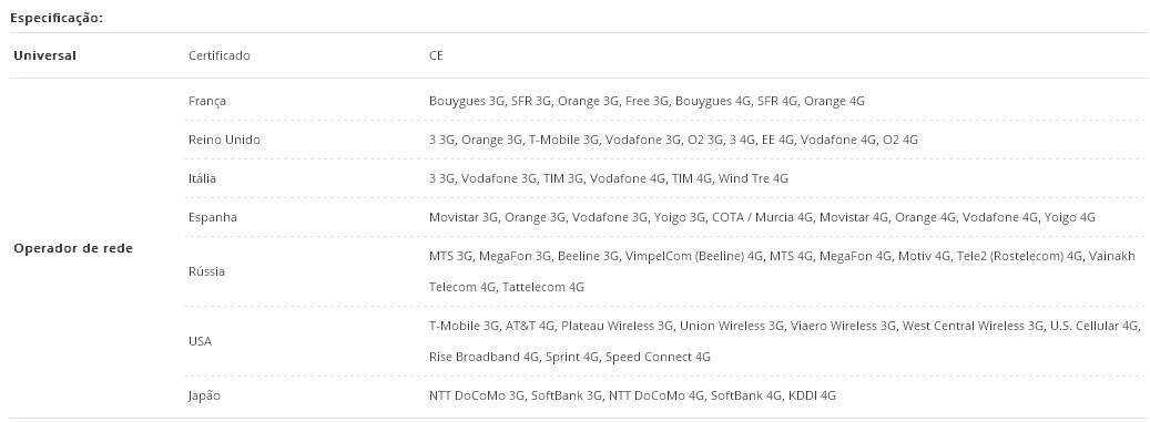 i.ibb.co/5cc2YWc/Smartphone-3-GB-32-GB-Jogo-Lenovo-K5-Play-Azul.jpg