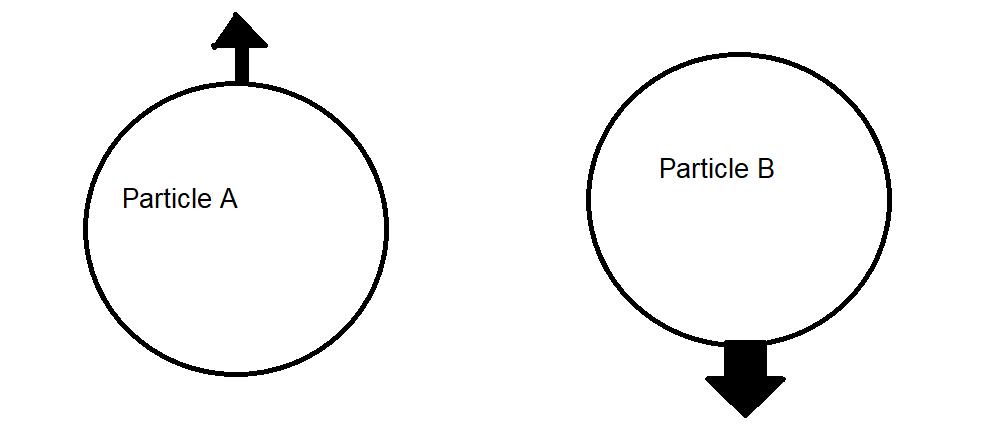 [Image: quantum-entanglement.png]