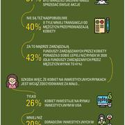 KOBIETY-NA-GIELDZIE-Analiza-na-dzien-8-marca-2021-Animator-Zysku