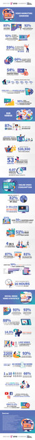 Video-Marketing-Statistics-Infographic-01