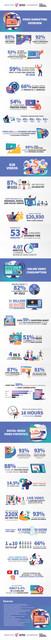 Video-Marketing-Statistics-Infographic-01