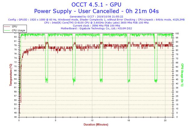 2019-10-06-21h55-Temperature-GPU