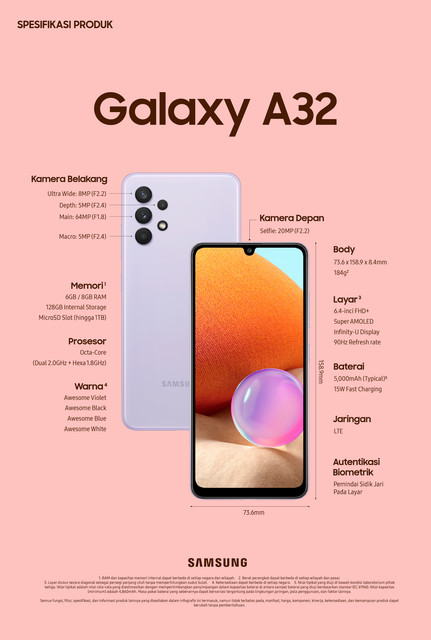 Samsung-Galaxy-A32-Product-Infographic