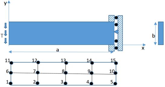 finite-element-method-question-papers-q3