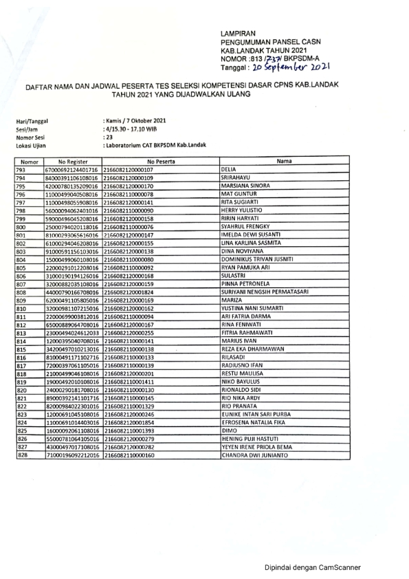 Perubahan-Jadwal-SKD-CPNS-sesi-23sd26-002