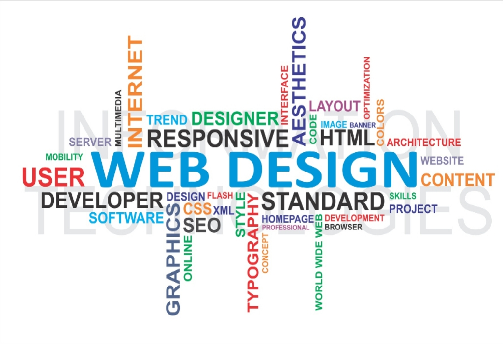 Why No one is Today What You Need To Do And Discussing Web Design Software