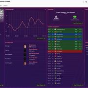 Cesena-Club-Overview