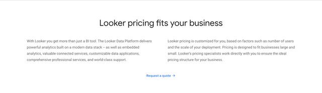 Looker pricing screenshot