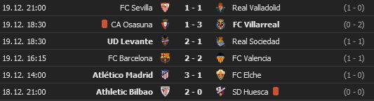 2020-12-20-12-39-01-La-Liga-2020-2021-Ergebnisse-Fussball-Spanien