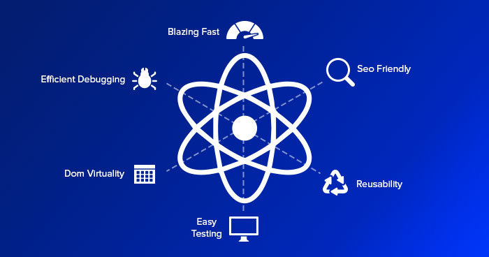 What is React JS