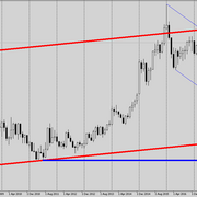 USDCAD-m-Monthly