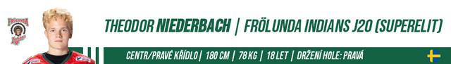 Pruvodce-Draftem-2020-Niederbach