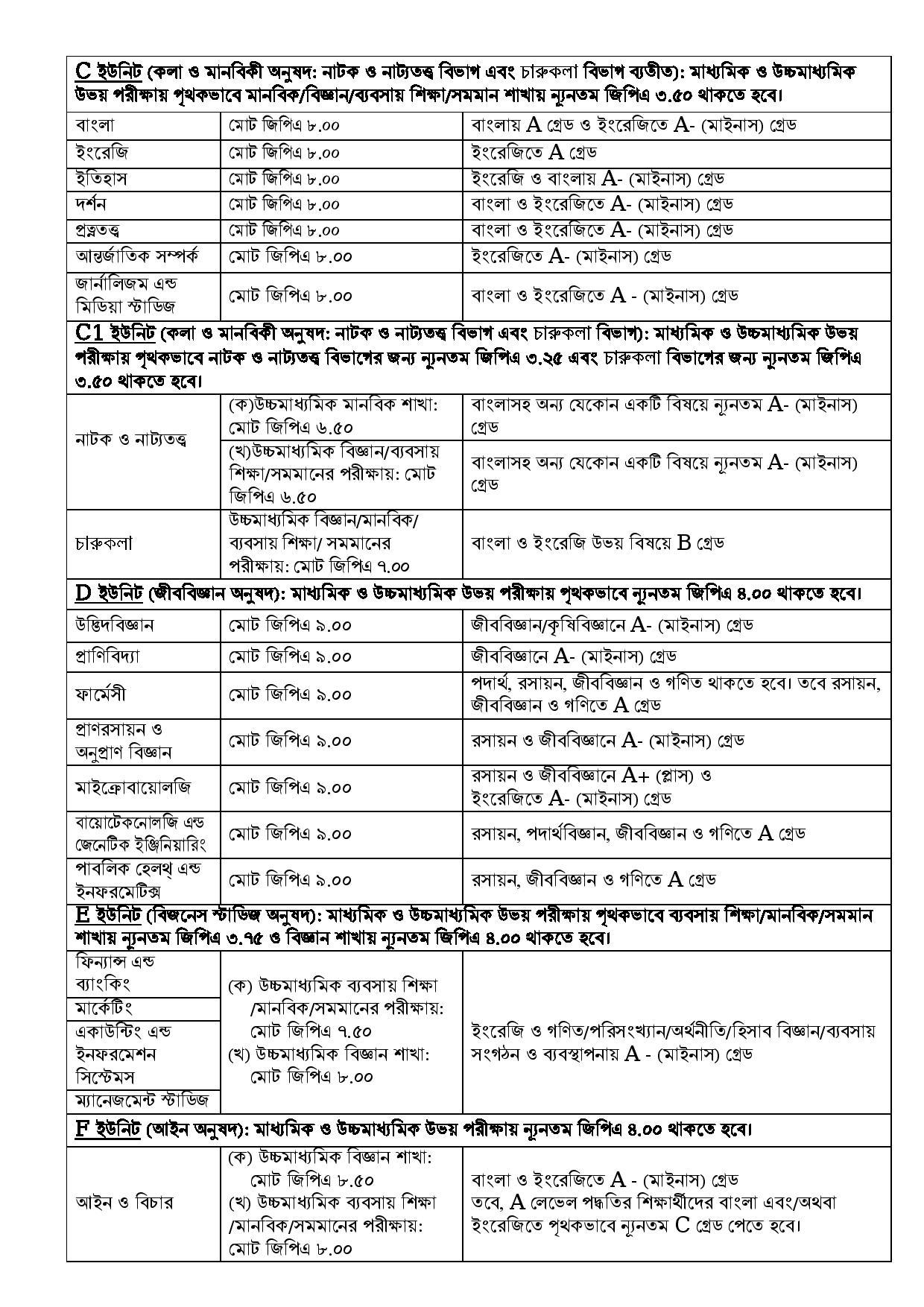JU-Admission-2020-21-page-002