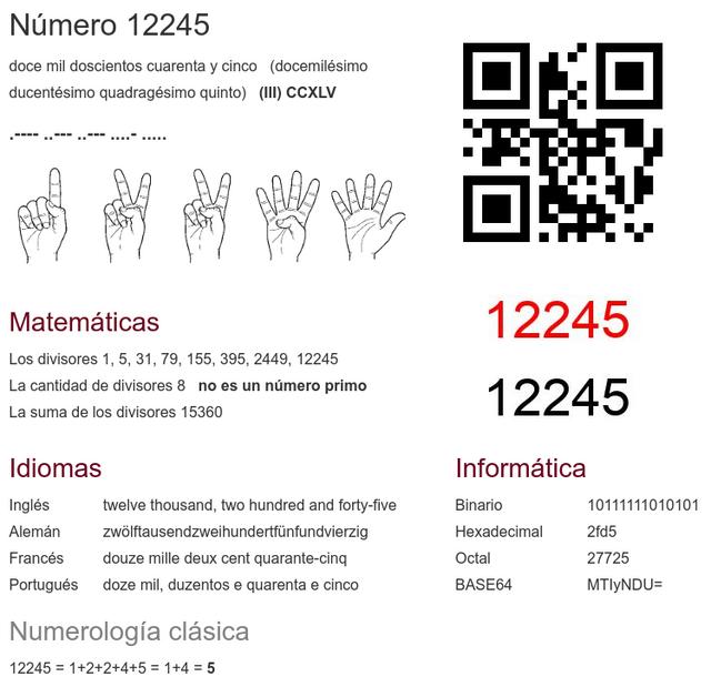 numero-12245-infografia