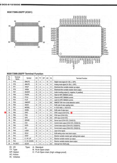 hfe-denon-dcd-3000-s10-service-imp-scan-22