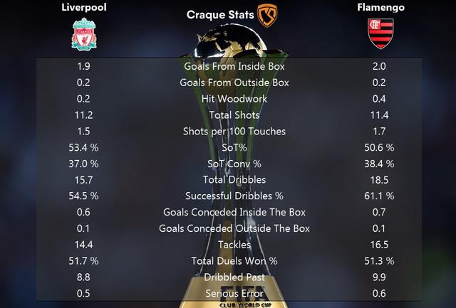 Image-01-Match-Stats