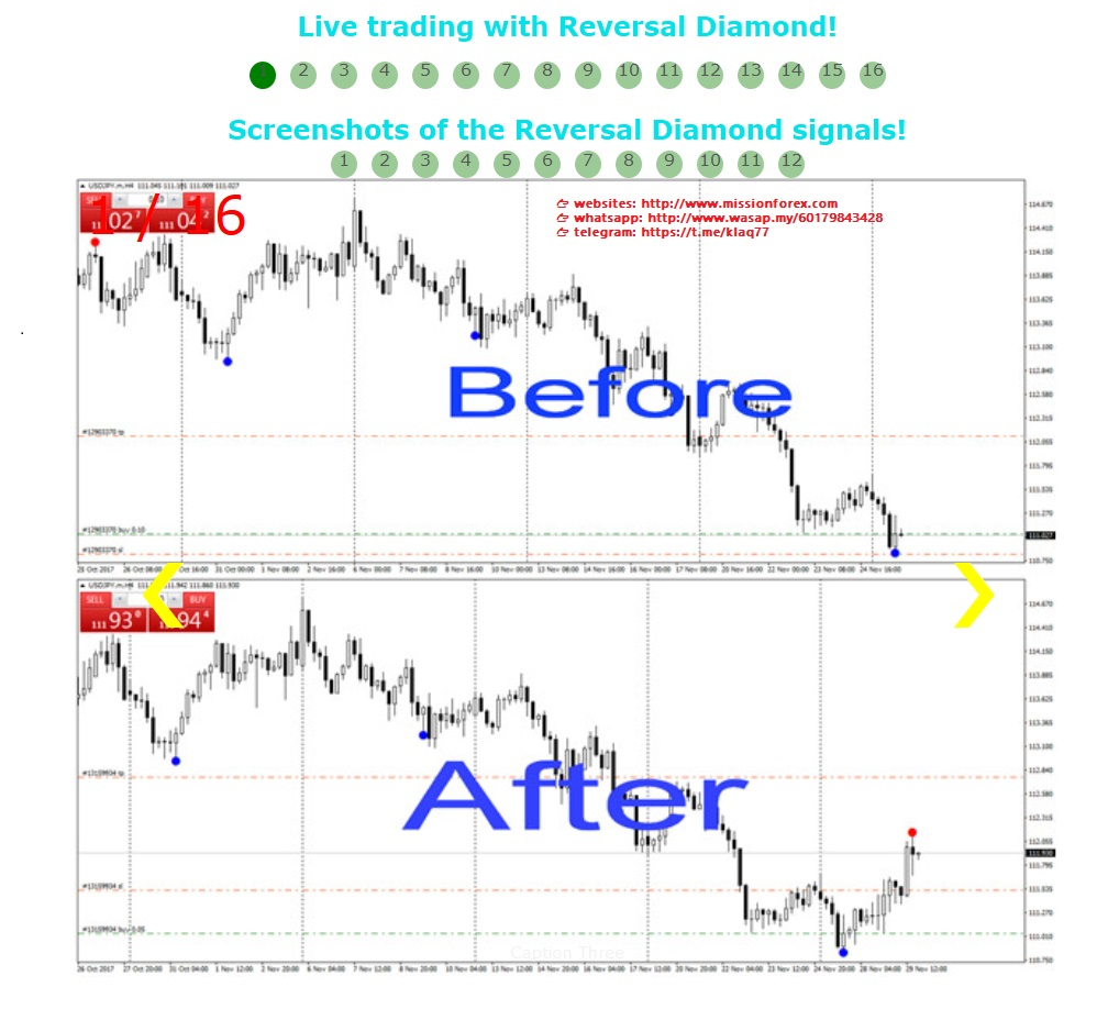 Reversal Diamond v2.0 non repaint MT4 and MT5 to predict the candle - forex indicator