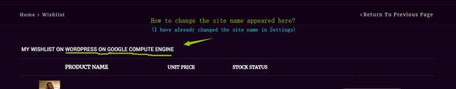 Wishlist Site Name