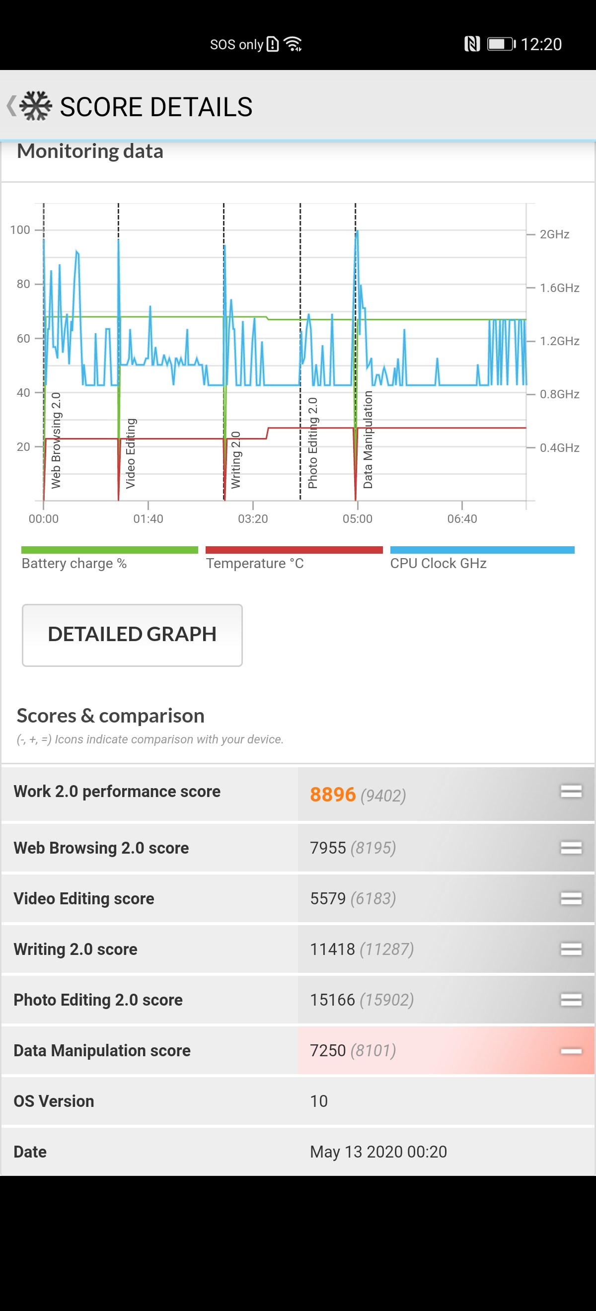 Screenshot-20200513-002046-com-futuremark-pcmark-android-benchmark