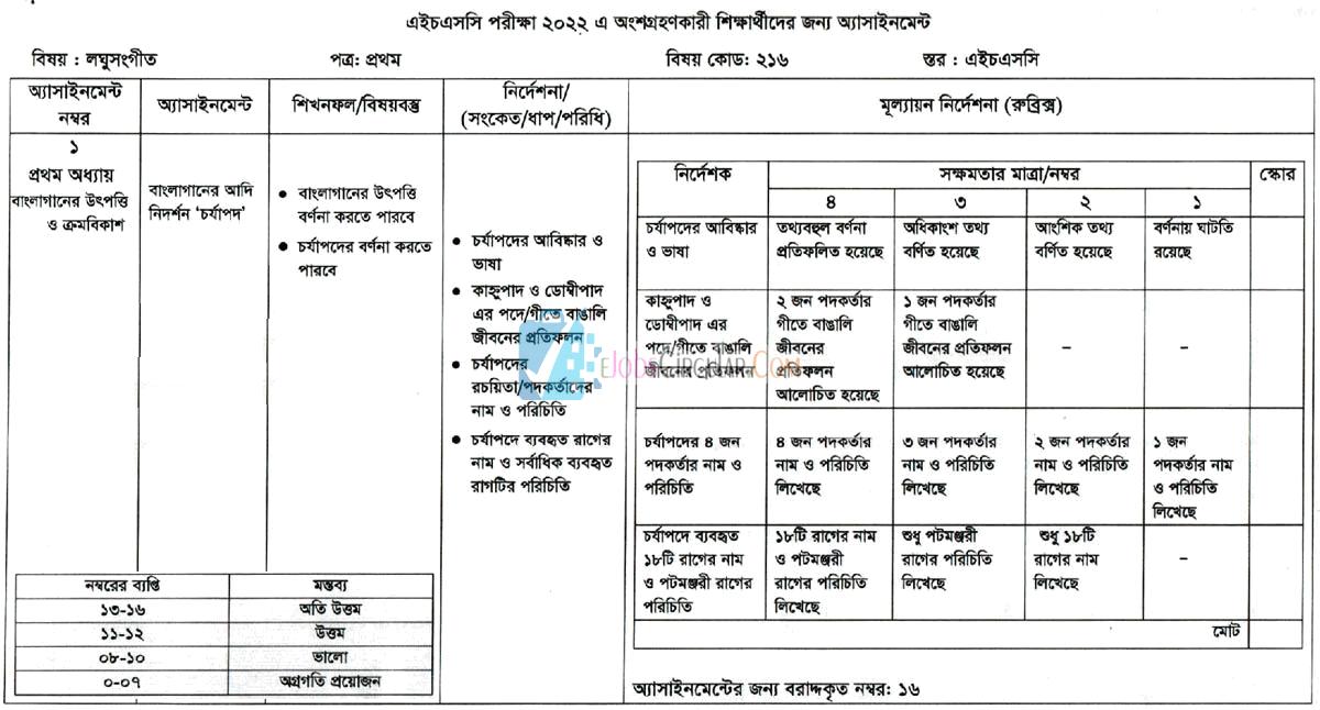 HSC Laghu Sangeet 6th week assignment 2022
