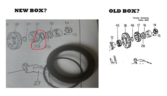 Guzz-Box-changes
