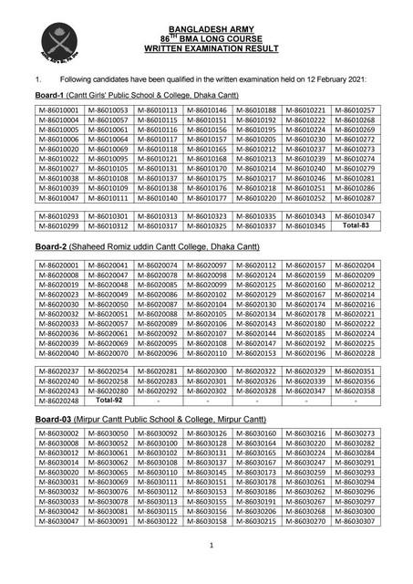86-bma-written-result