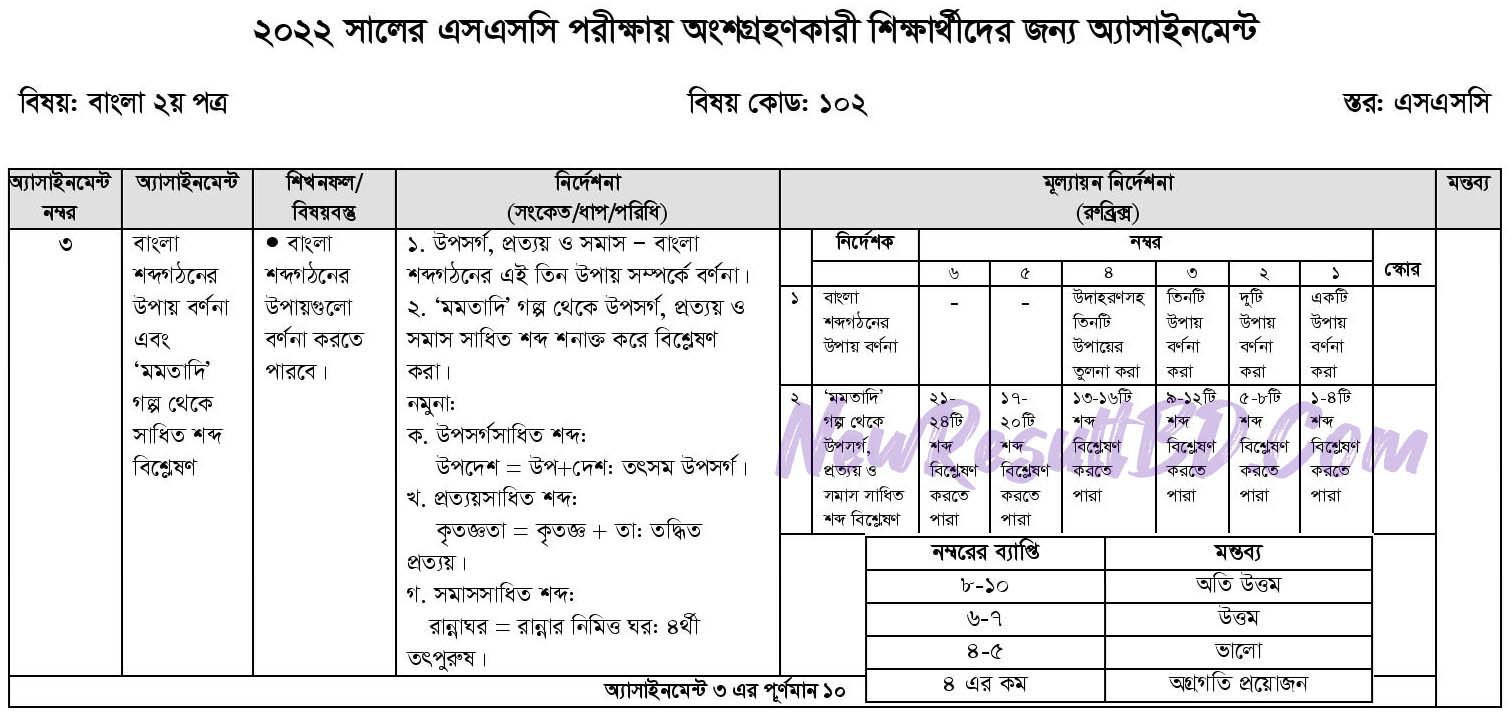 SSC 2022 8th Week Bangla 2nd Paper Assignment