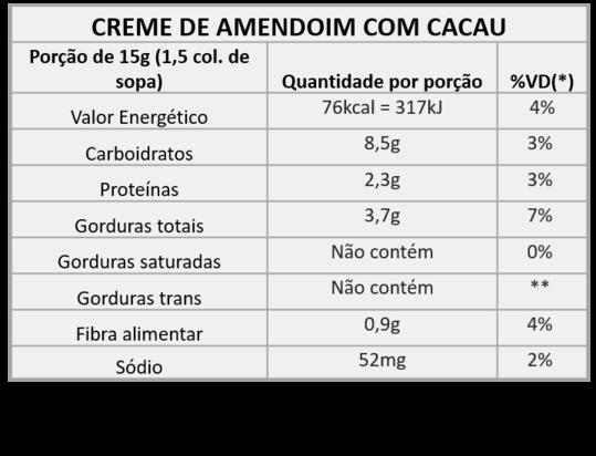 CREME-DE-AMENDOIM-COM-CACAU