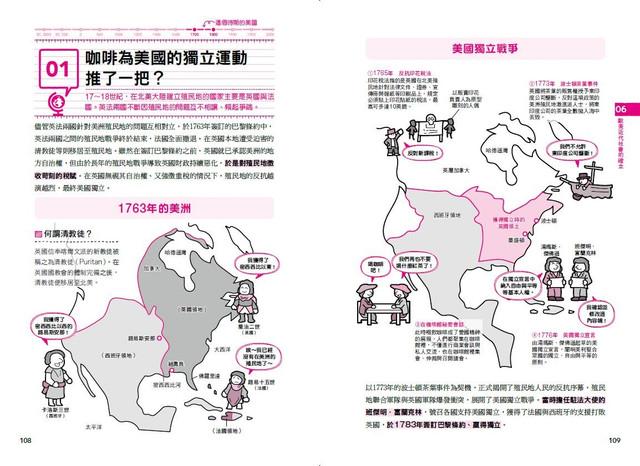 Topics tagged under 文章 on 紀由屋分享坊 2