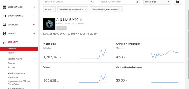 Selling - Entertainment - 1k-10k Subs - Monetization Disabled/No
