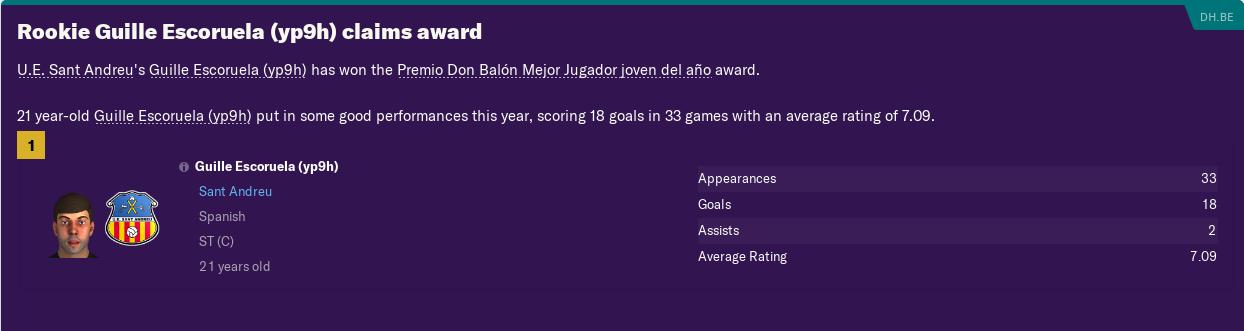 post-season-award
