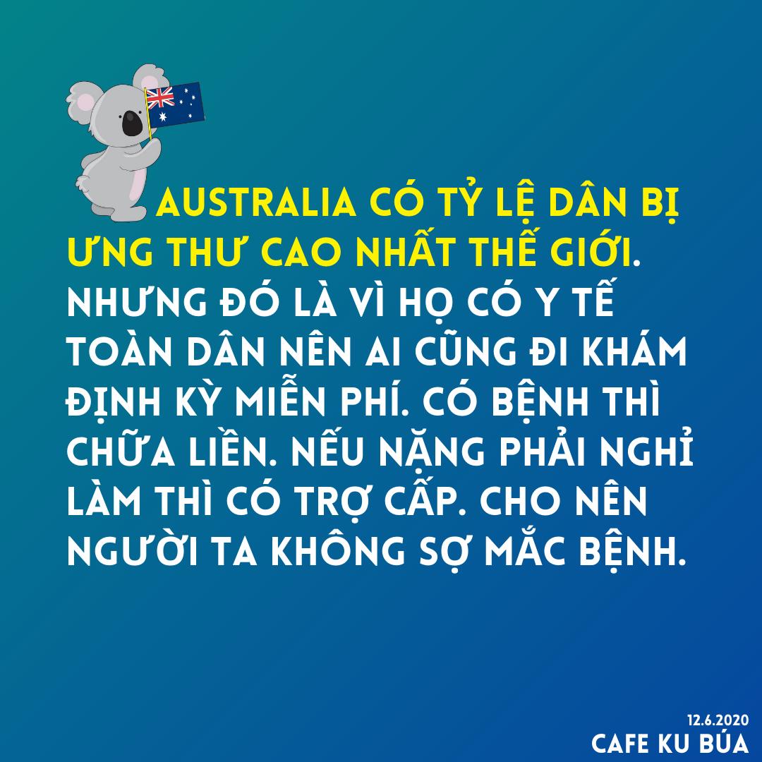 AUSTRALIA CÓ MỨC ƯNG THƯ CAO NHẤT THẾ GIỚI, NHƯNG
