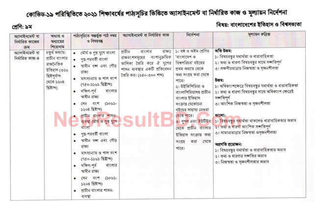 Class-9-18th-Week-History-of-Bangladesh-and-World-Civilization-Solution