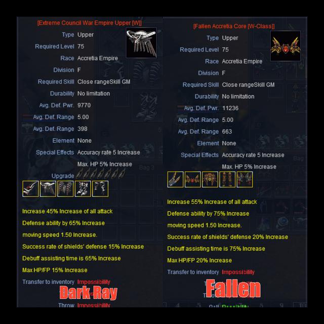 Different-Armor