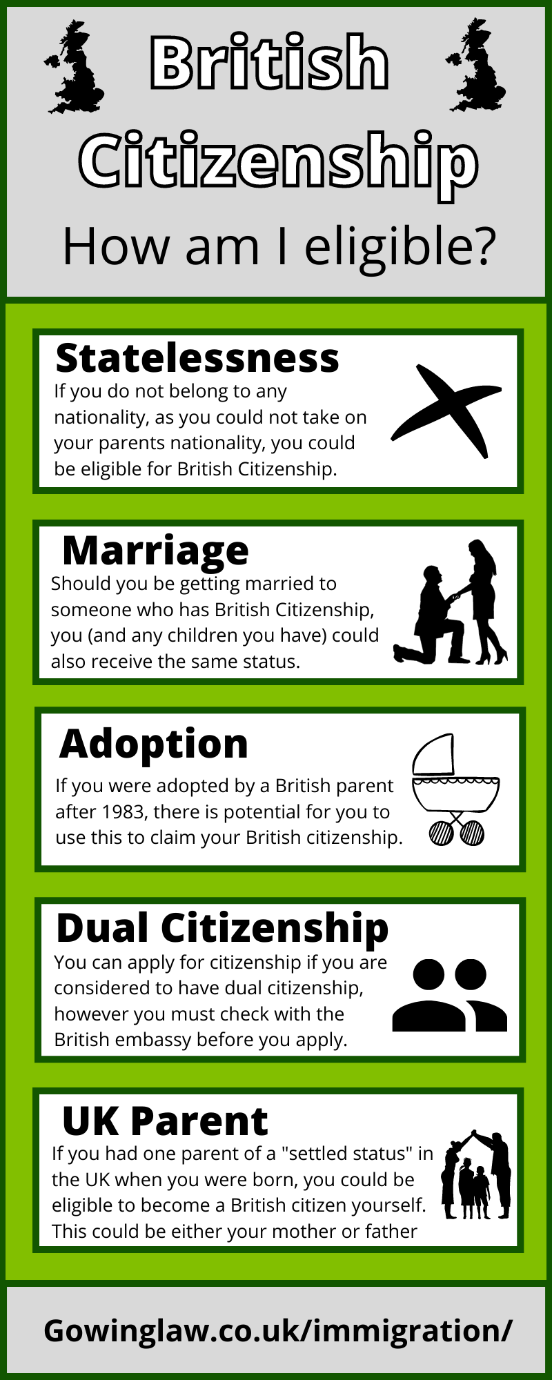 British Citizenship Infographic