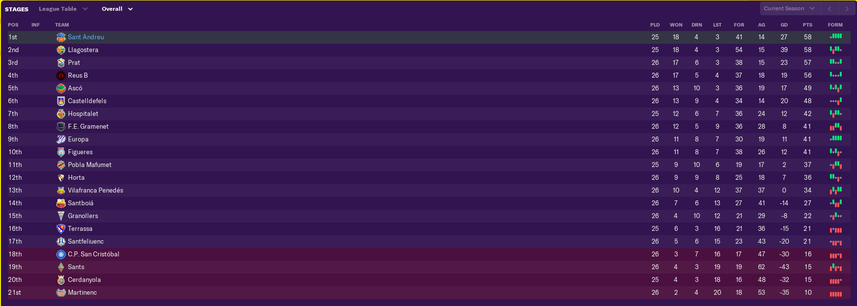 january-league-table.png