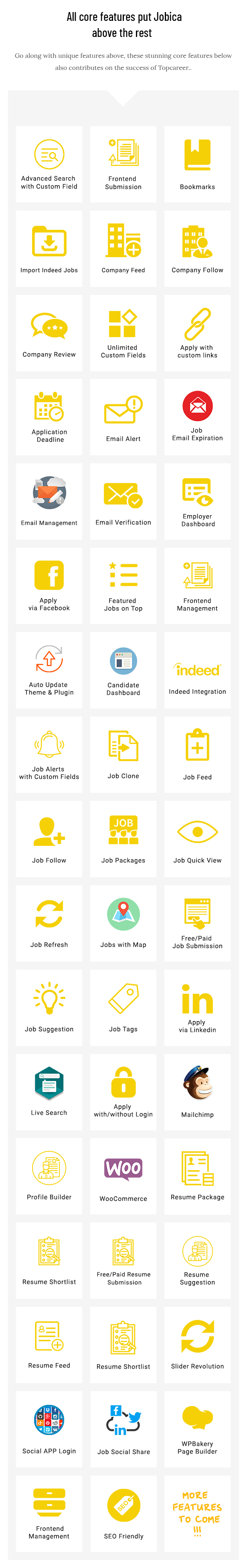 TopCareer - Job Board WordPress Theme - 7