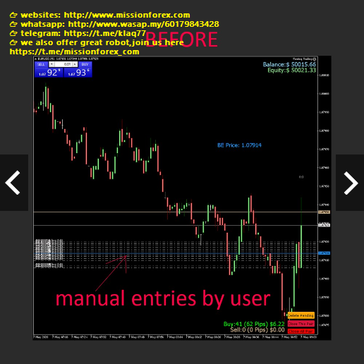 Expert-Advisor-Semi-Auto-Scalping-Helper-Trailing-Stop-Breakeven-5