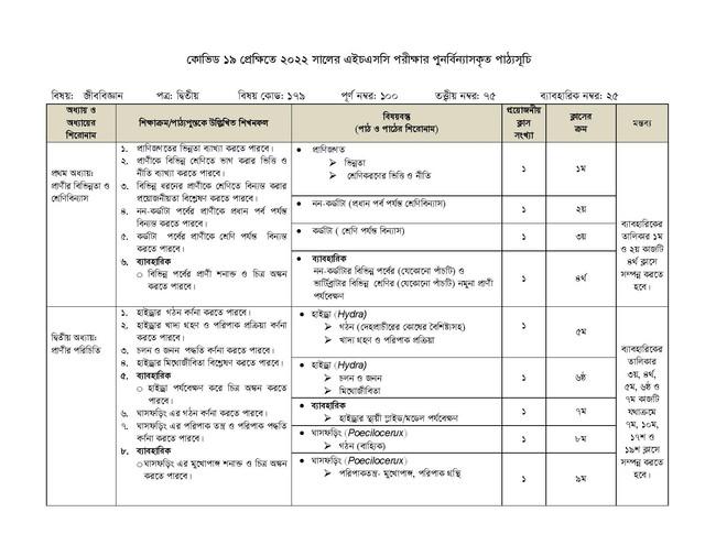 11-Biology-2-HSC-2022-page-002