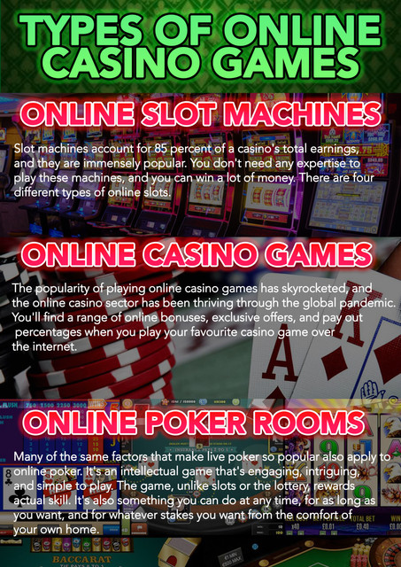 UK-Online-Casino-List-14th-July-2021-Types-of-Casino-Games