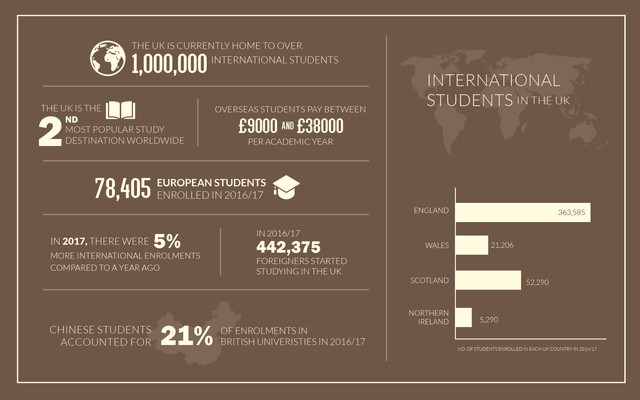04-International-Students-in-the-UK