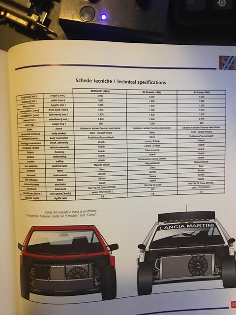 Lancia-S4-Papers-17.jpg